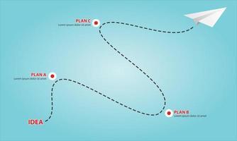 infografía del plan