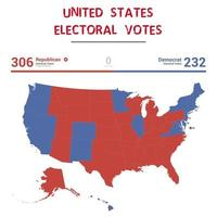 United States Electoral Vote Map Infographic vector