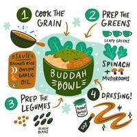 Buddah Bowl Recipe  vector