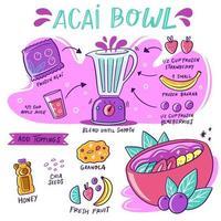 Acai bowl recipe  vector