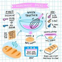 receta de pan elaborado a mano vector