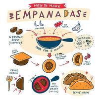como fazer empanadas vetor