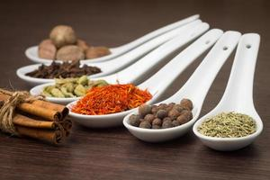 Various of Spice on wood background