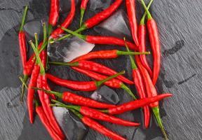 Hot Red Chili Pepper
