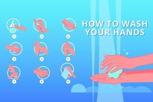 Step by step how to wash hands poster vector