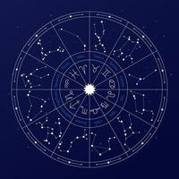 Astrology zodiac signs and constellations design vector