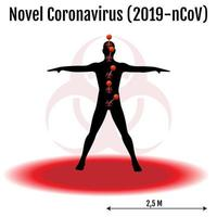 novela coronavirus 2019-ncov infografía sintomática