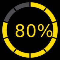 cerchio preloader 80%