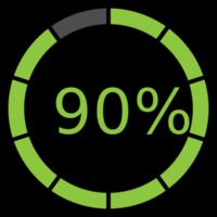 cerchio preloader 90%
