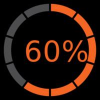 cerchio preloader 60%