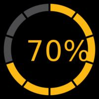 cerchio preloader 70%