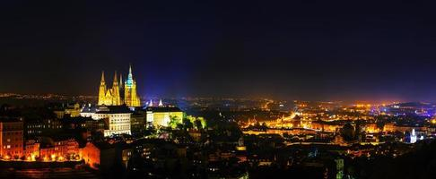 Panoramic overview of Prague