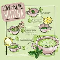 Hand drawn how to make matcha poster vector