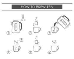 Steps how to brew tea vector
