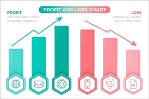 Profit and loss chart