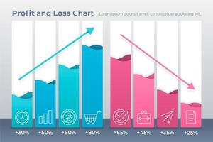 Infographics profit and loss template