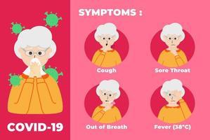 Infographic symptoms of corona vector