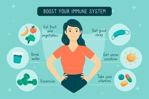 Infographic with tips to boost your immune system