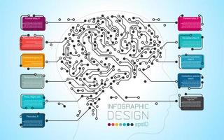 Colorful brain infographic template vector