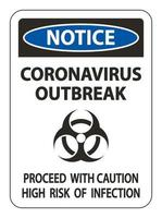 ''Notice Coronavirus Outbreak'' Sign vector