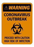 Orange Warning Coronavirus Outbreak Sign