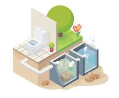 planta de tratamiento de aguas residuales para casa inteligente vector