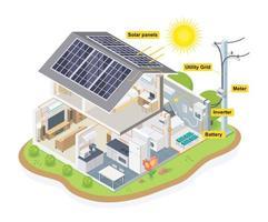 diagrama de célula solar vetor