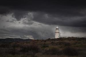 Lighthouse in Cyprus