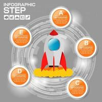 circular infographic with rocket launch