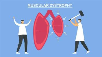 Muscular dystrophy is diseases
