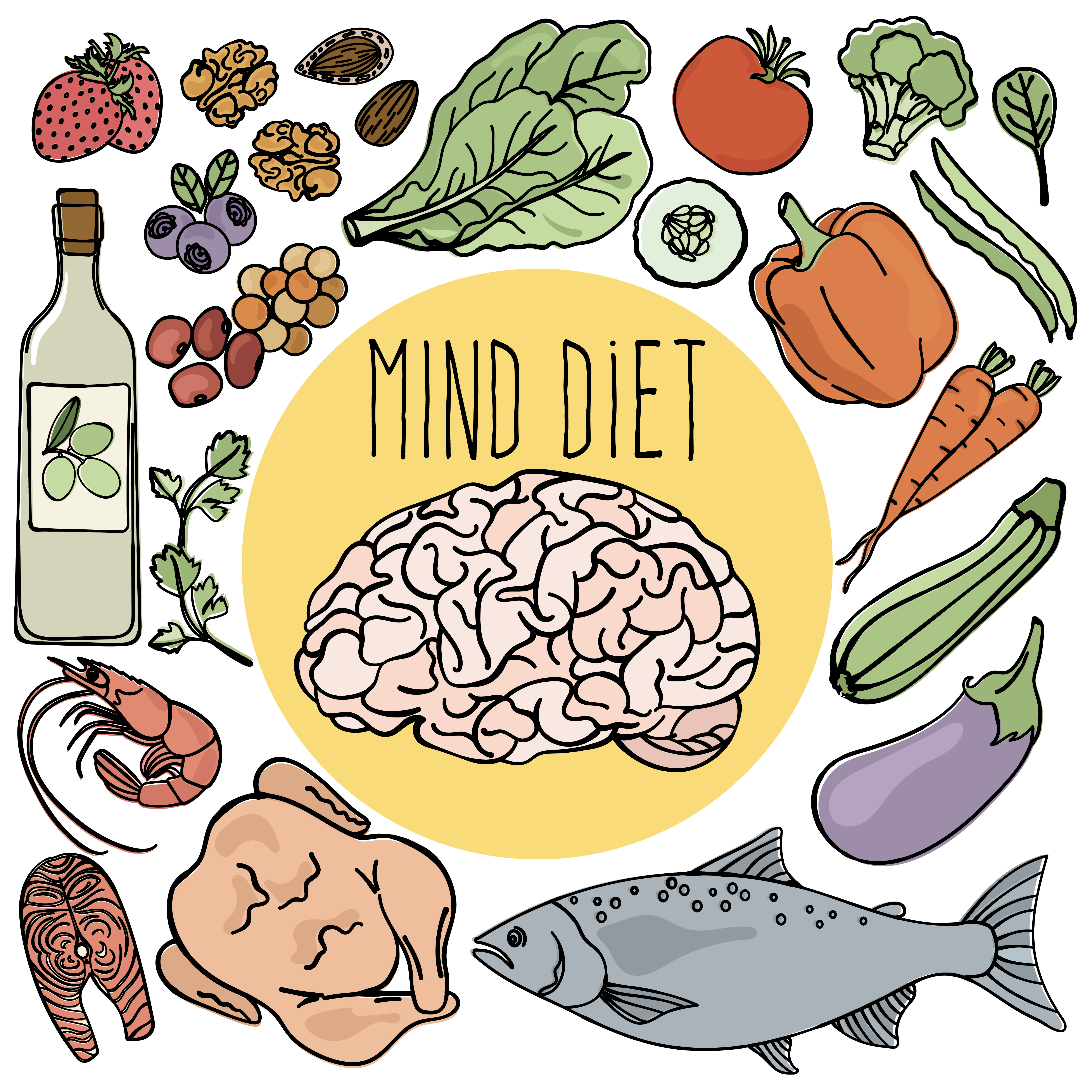 Healthy Brain Mind Diet Nutrition Set Download Free Vectors Clipart Graphics Vector Art