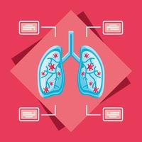 Infographic with lungs affected by virus