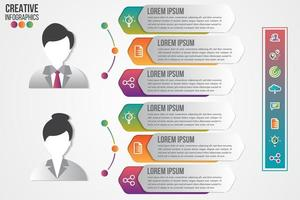Infographic with 6 label steps and man and woman avatars