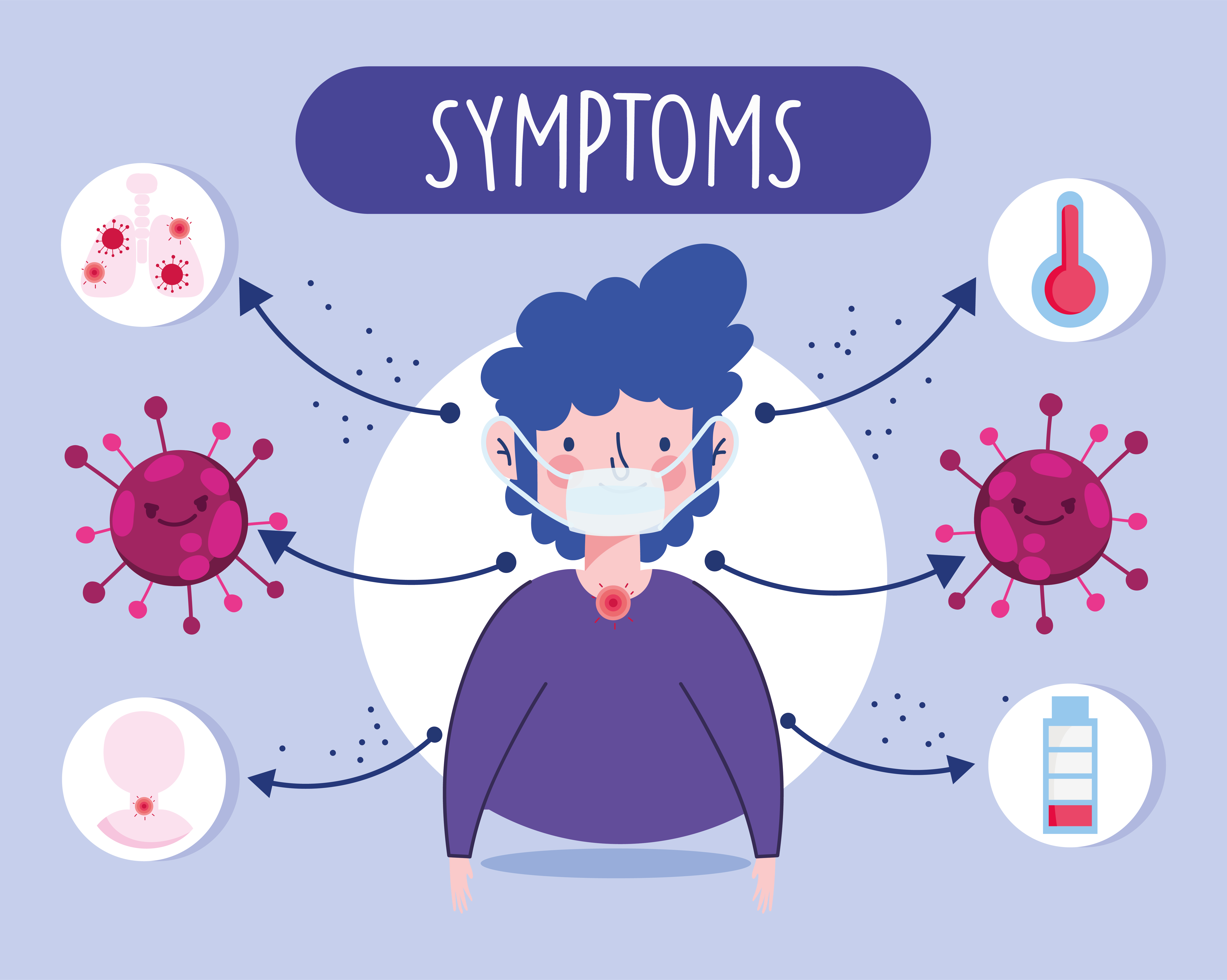 Boy with viral symptoms infographic