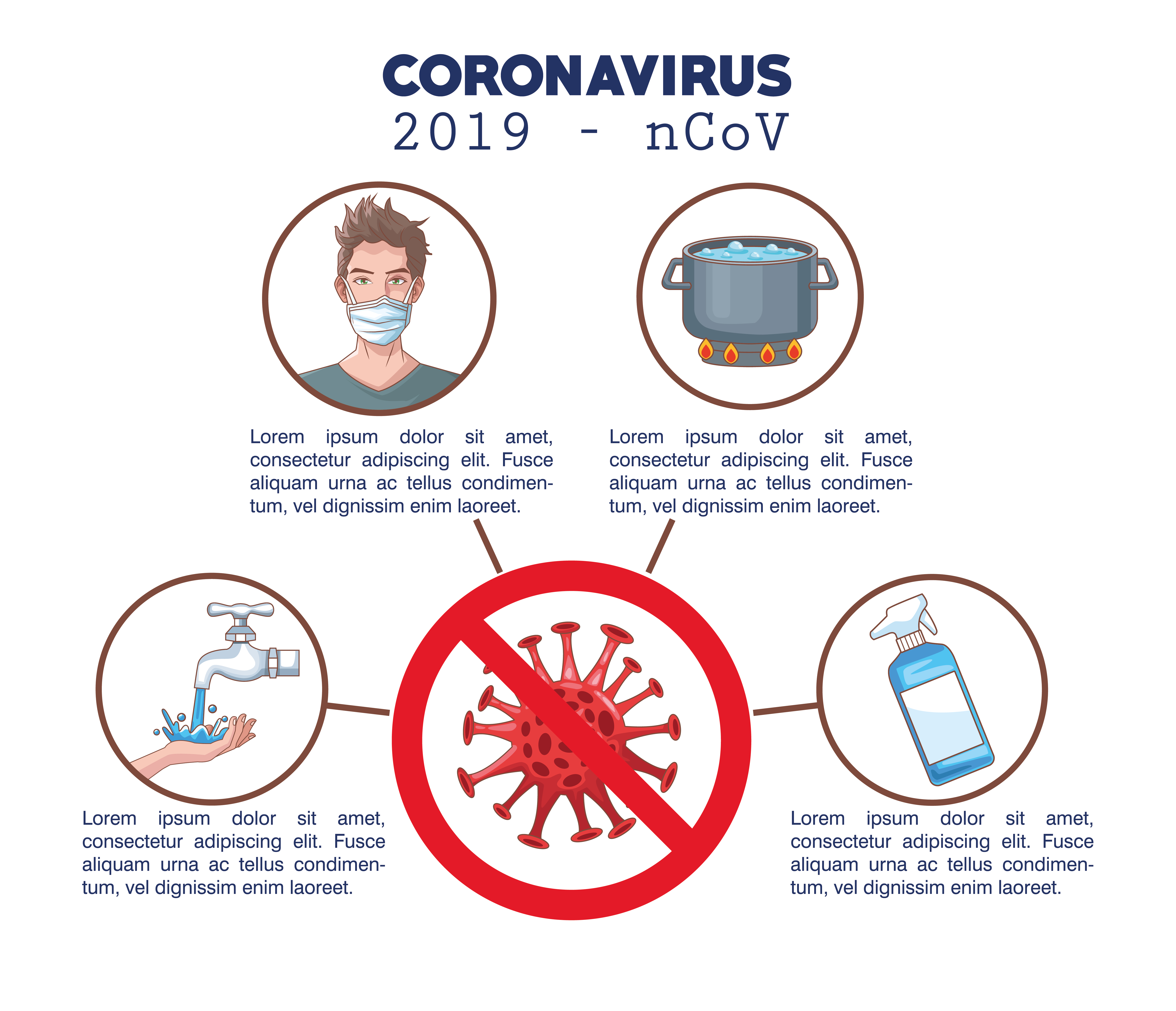 Coronavirus infographic with prevention set vector