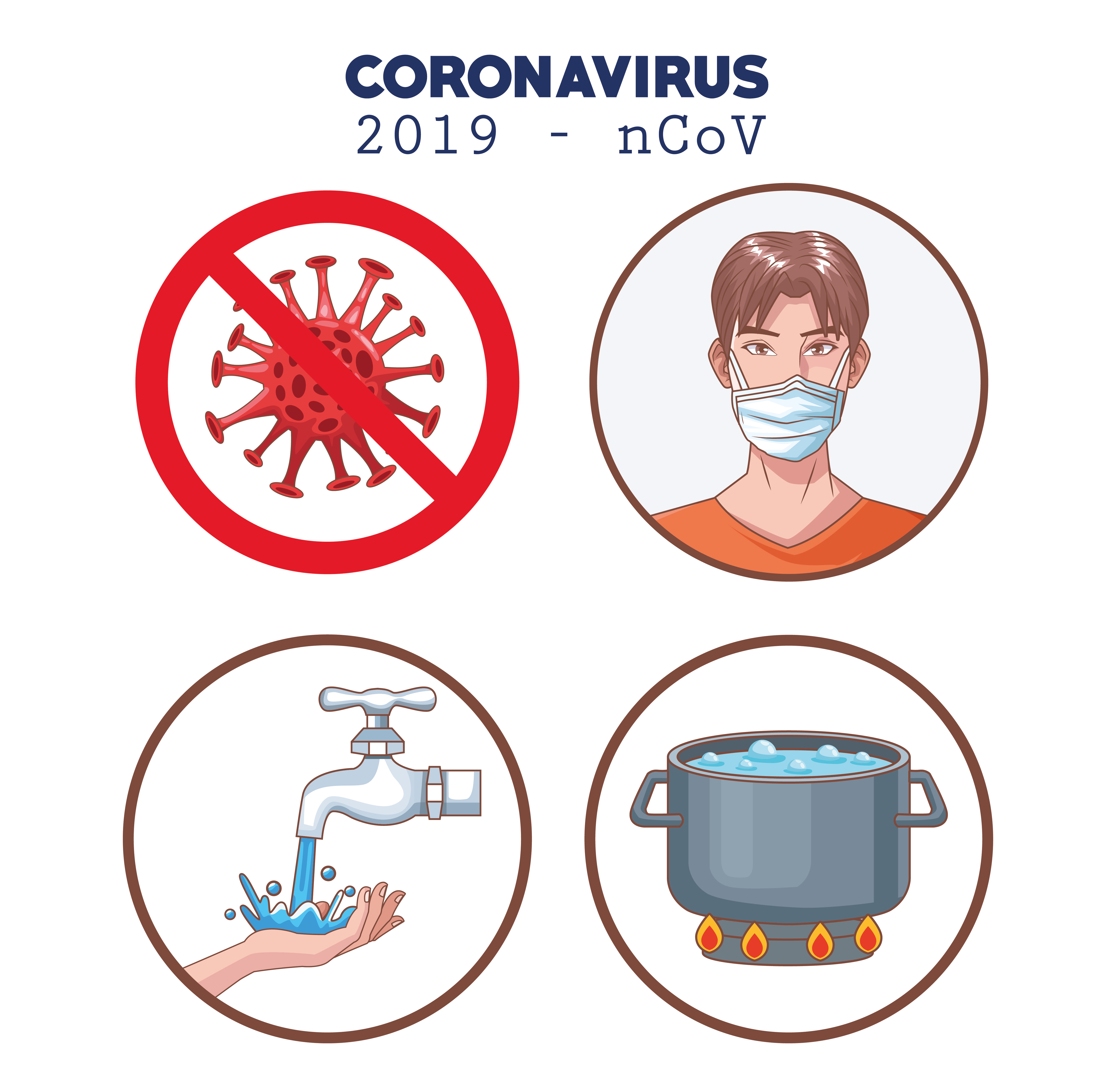 Coronavirus infographic with prevention set icons vector