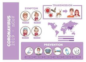 Coronavirus 2019 ncov infografía con síntomas y prevención. vector