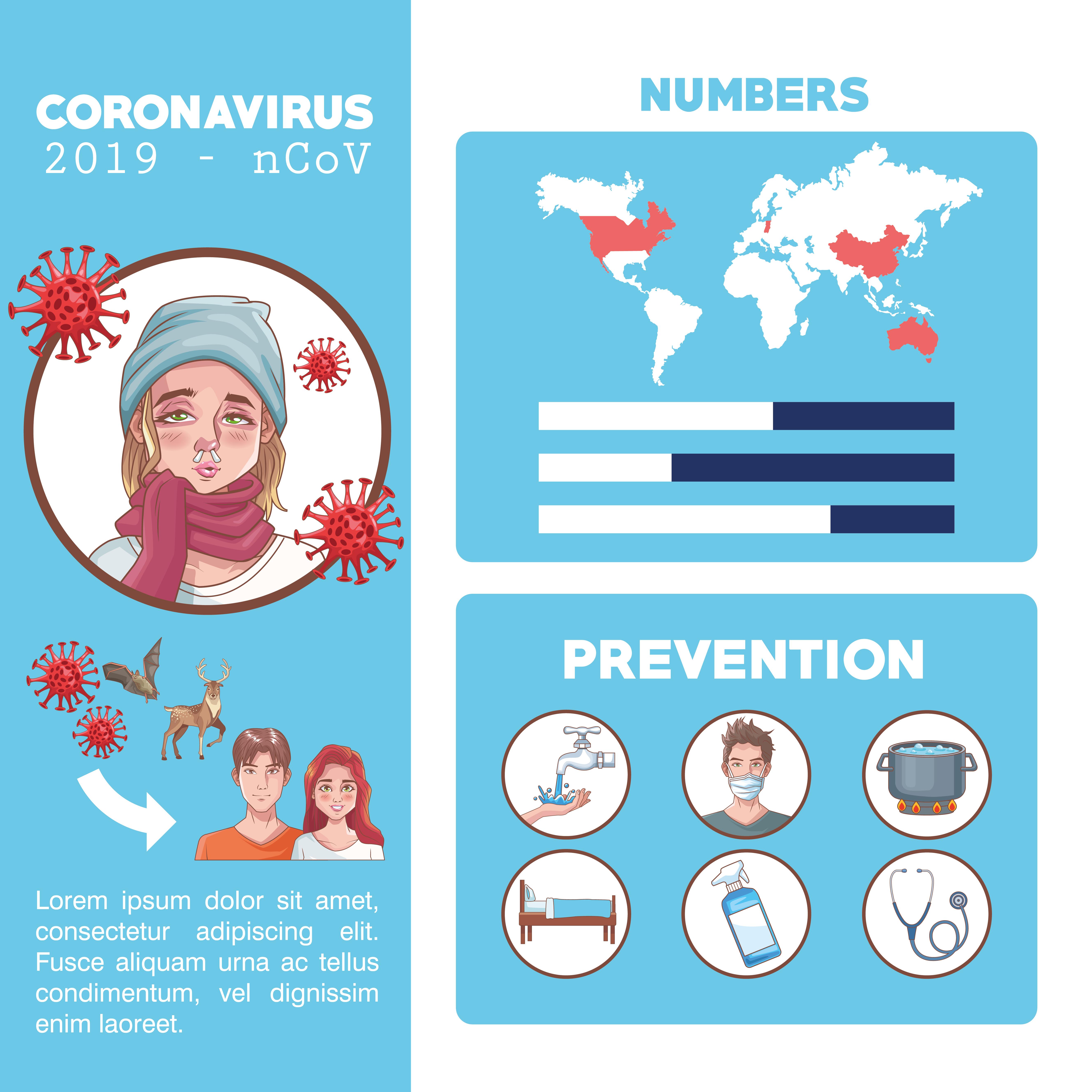 Infografía de coronavirus con iconos de síntomas y prevención.