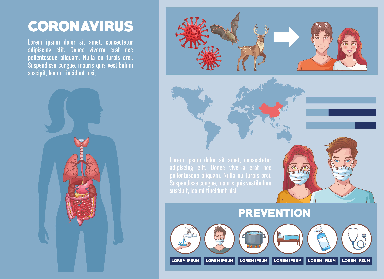 Infografía de coronavirus con iconos de prevención.