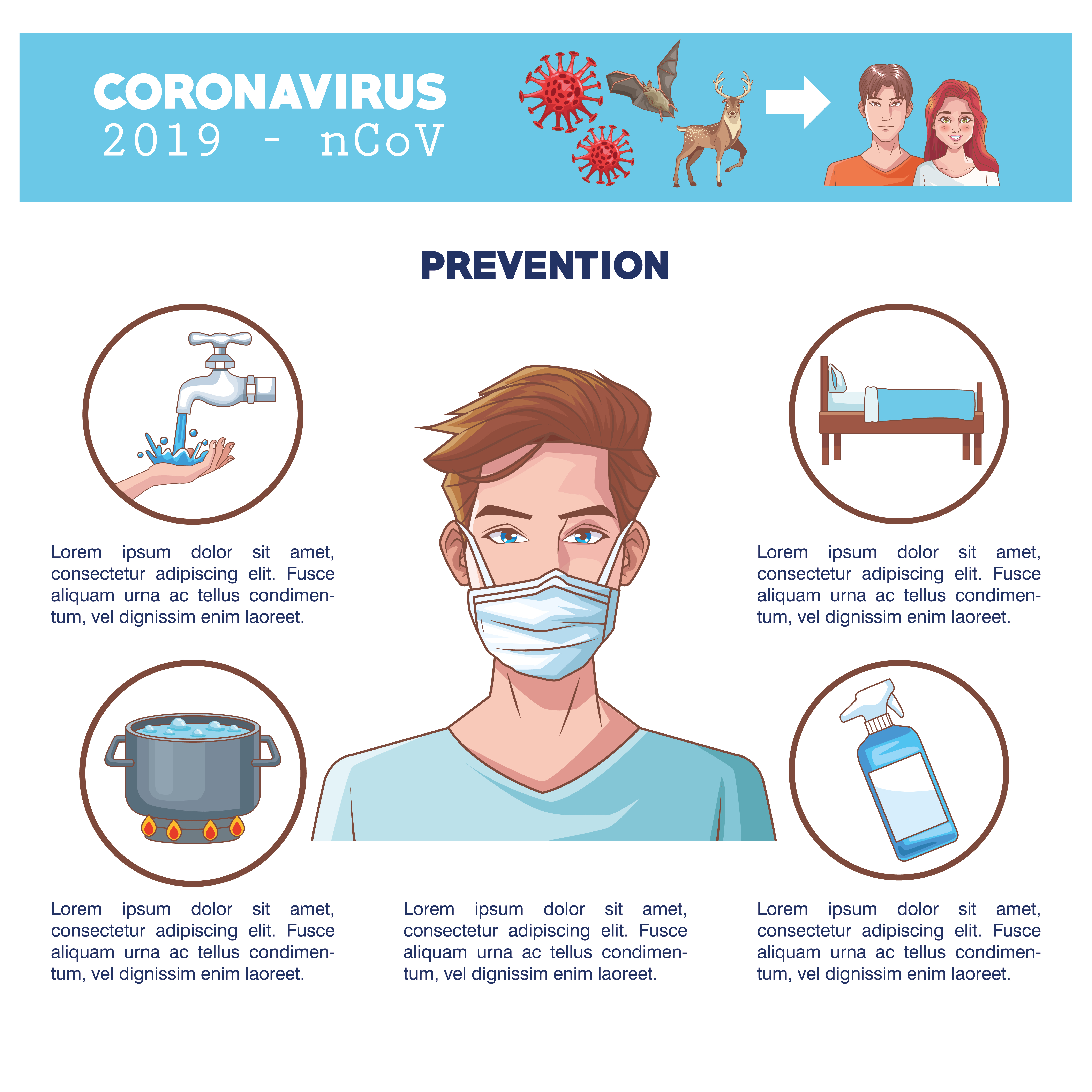 Coronavirus infographic with man character and prevention  vector