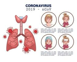 Infografía de coronavirus con síntomas y pulmones. vector