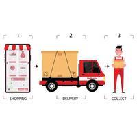 processo de trabalho da empresa de compras online e logística vetor