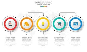 Timeline infographic with 5 colorful border circles