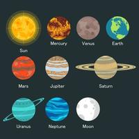 Solar system with planets' names