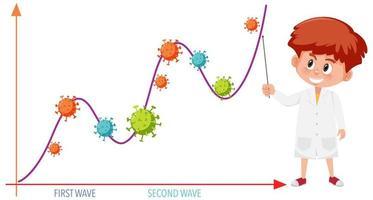 gráfico pandémico con iconos de coronavirus