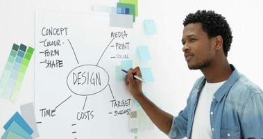 junges konzentriertes kreatives Designer-Brainstorming