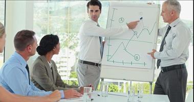 Geschäftsleute, die die Grafik auf dem Whiteboard erklären
