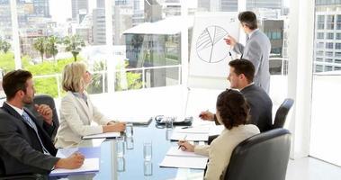 empresário fazendo apresentação para seus colegas