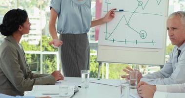 Geschäftsfrau erklärt die Grafik auf dem Whiteboard video