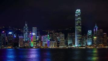 Panorama de la ville de lumière de nuit colorée 4k time-lapse de hong kong
